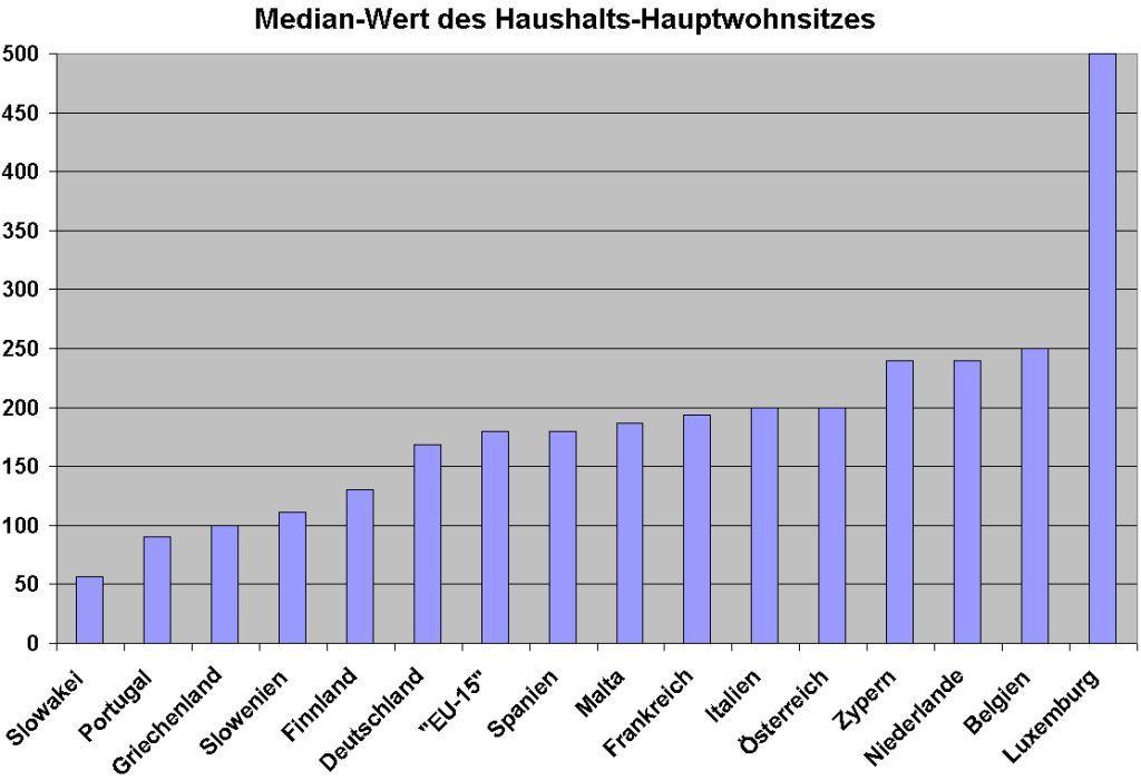 konsumverhalten deutschland 2016 schulden